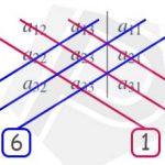 Alasan Metode Sarrus Hanya Berlaku Pada Matriks 3×3