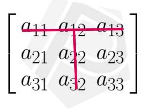 Menghitung Minor Matriks Persegi