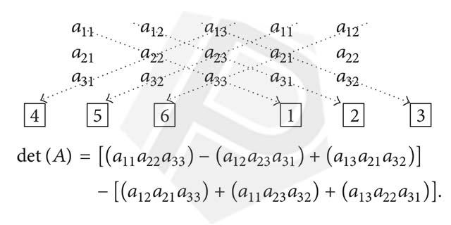 Metode Sarrus Pada Matriks 3x3