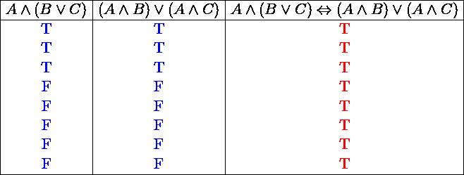 Tabel Kebenaran Sifat Distributif 1 - Kesimpulan