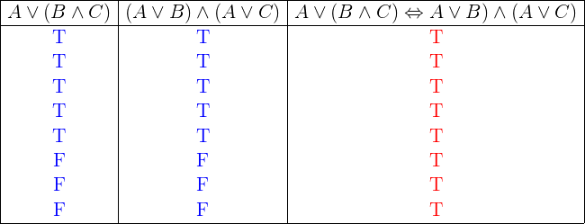 Tabel Kebenaran Sifat Distributif 2 - Kesimpulan
