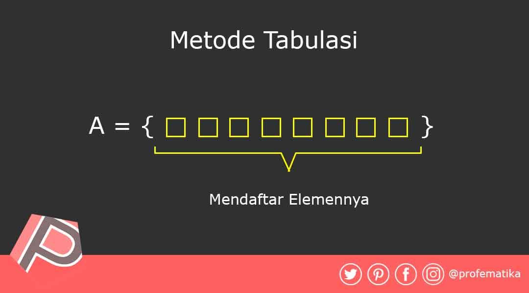 Ilustrasi Sederhana Metode Tabulasi