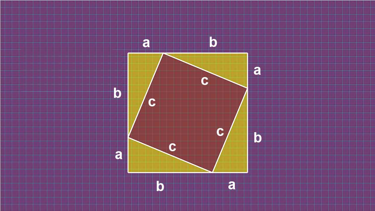 Ilustrasi Pembuktian Teorema Pythagoras