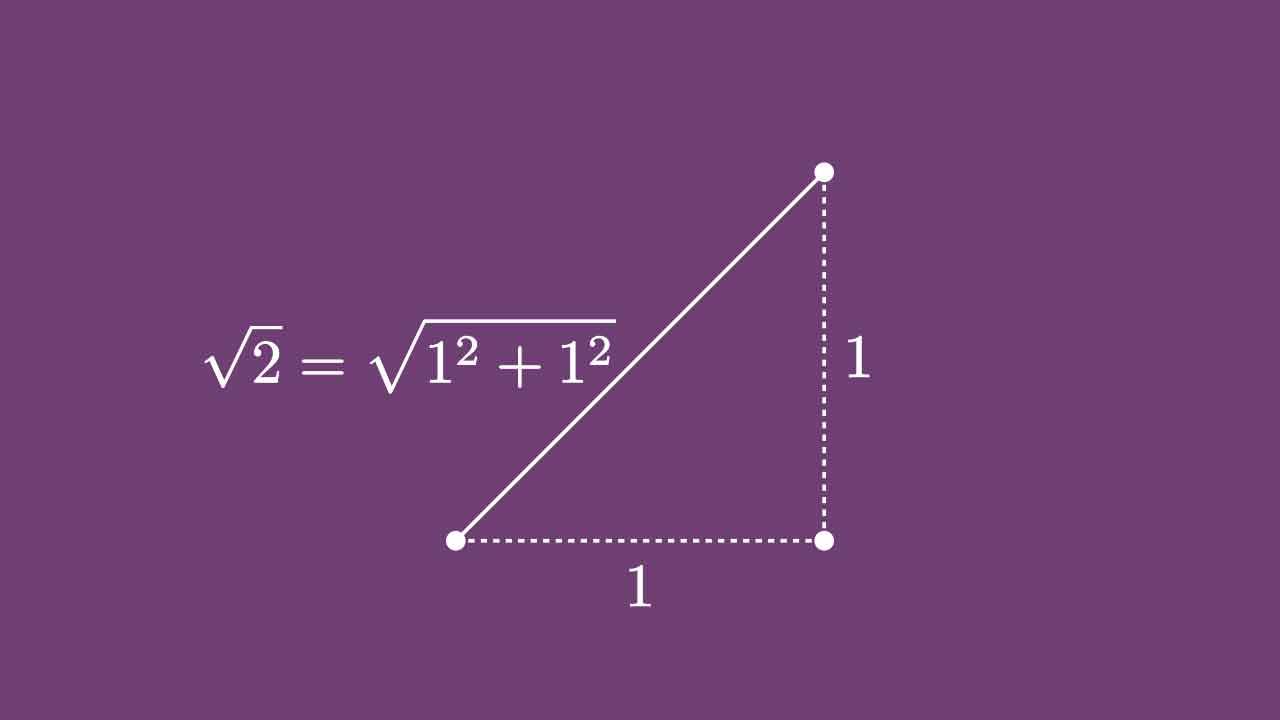 Membuat Garis dengan Panjang Irasional dengan Teorema Pythagoras
