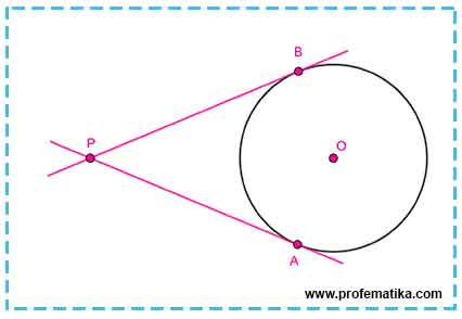 Ilustrasi Dua Garis Singgung Lingkaran Sama Panjang (AP = BP)