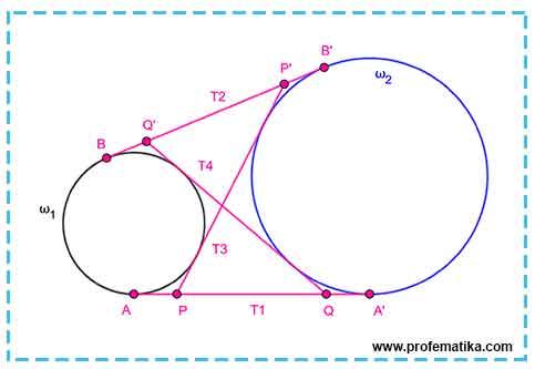 Ilutrasi Empat Garis Singgung Lingkaran Sama Panjang