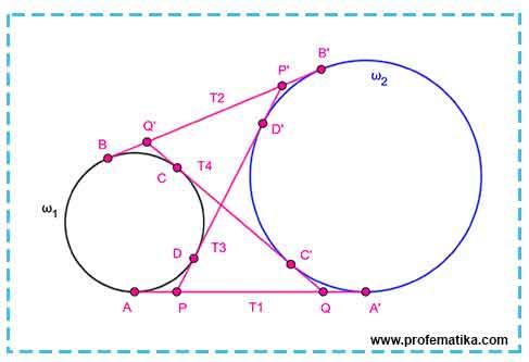 Pelabelan Titik Potong Garis Singgung Lingkaran