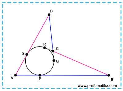 Pembuktian Teorema Konkaf pada Segiempat Konkaf