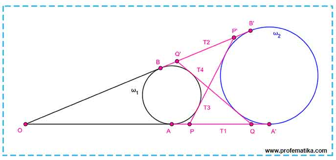 Perpanjangan Garis Singgung Lingkaran