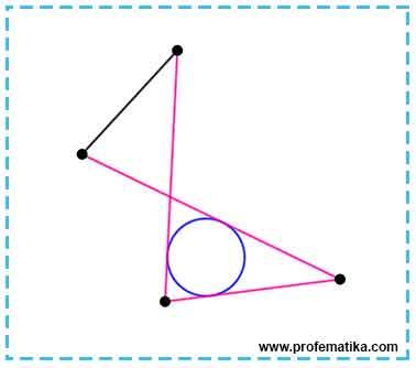 Segiempat Refleks atau Silang dengan Lingkaran Berada di Dalam