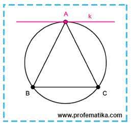 Ilustrasi Sifat ke-4 Garis Singgung Lingkaran