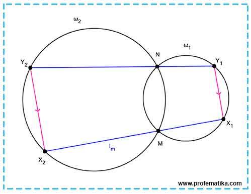 Teorema Reim