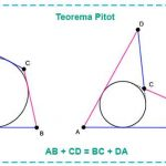 Teorema Pitot dalam Garis Singgung Lingkaran