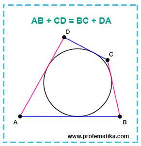 Teorema Pitot pada Segiempat Konveks