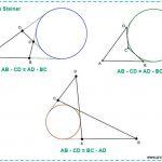 Teorema Steiner